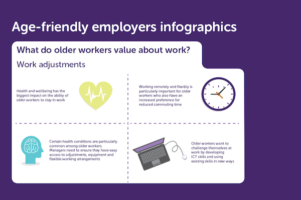 Age-friendly employers infographics